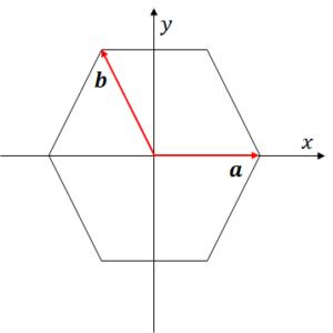 求め 格子 方 定数